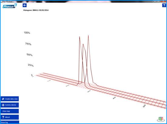 phocus3-graph-blue
